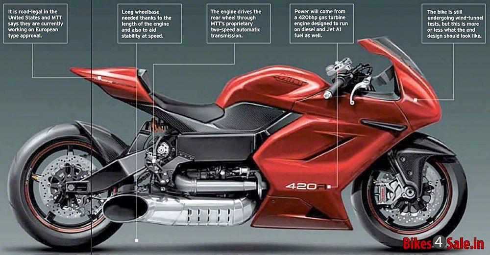 Electric Bikes For Sale >> Coming Soon the Fastest Motorcycle of the World; 2013 MTT ...