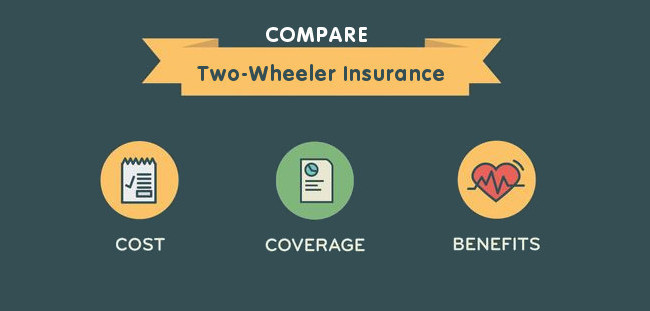 Compare Two Wheeler Insurance Policy