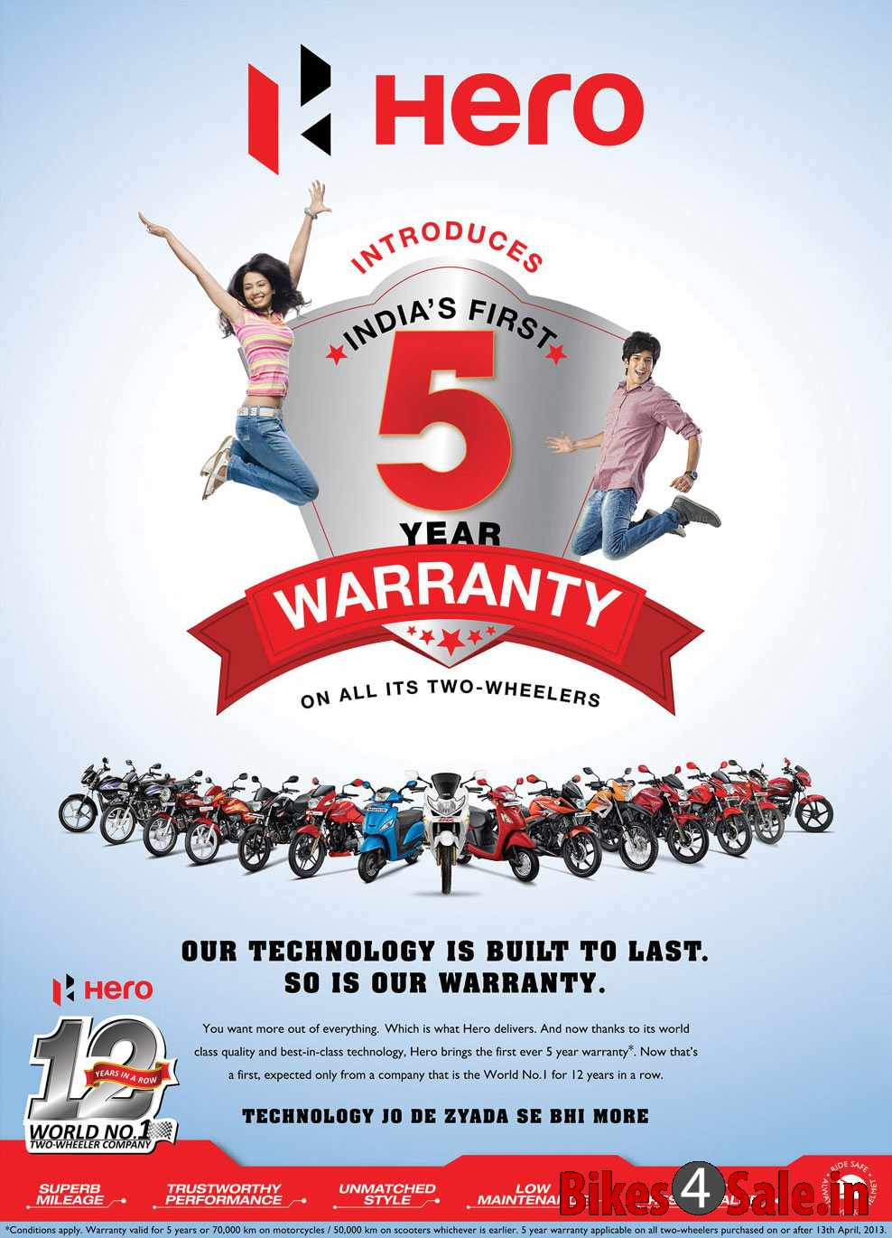 Hero MotoCorp Offering 5 Years Warranty On All Two-wheelers